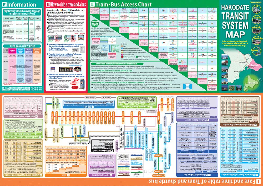"""让函馆旅行更方便的""""HAKODATE TRANSIT SYSTEM MAP"""""""