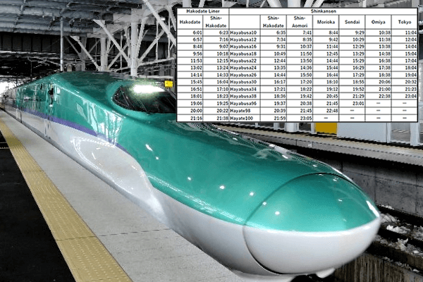 The latest timetable of Hokkaido Shinkansen (bullet train)