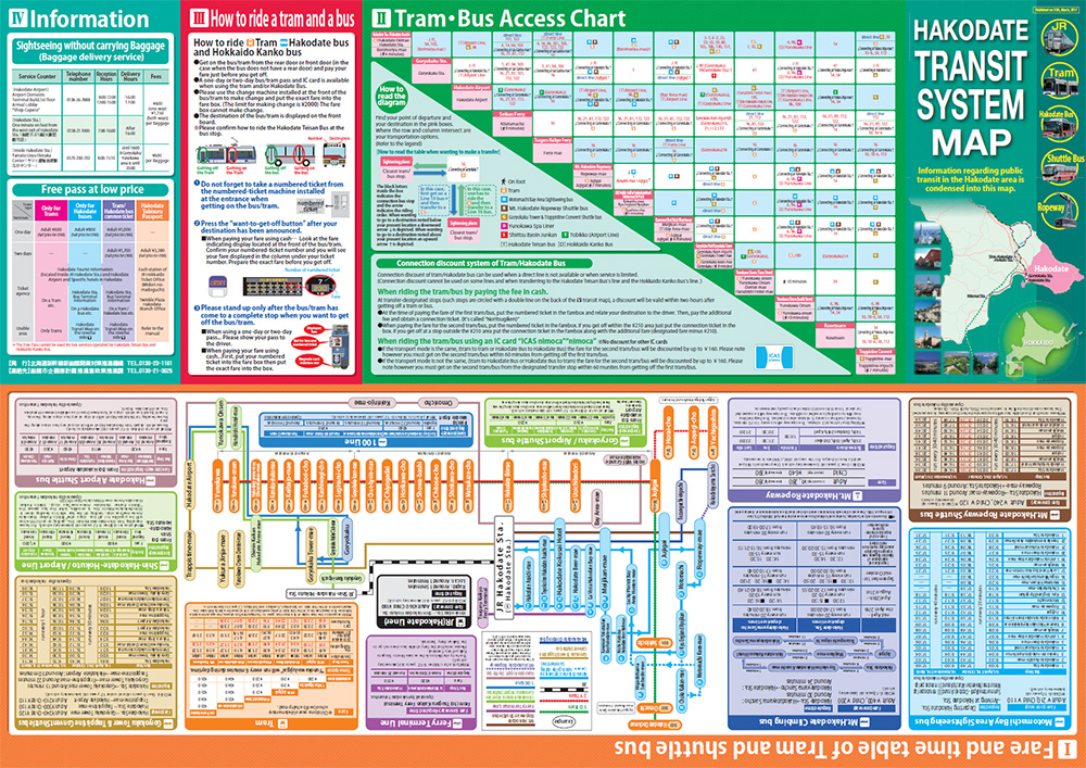 Hakodate Transit System Map: A convenient item for your Hakodate travel